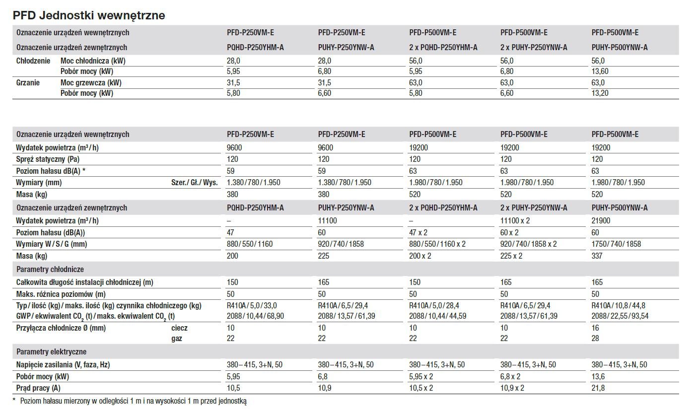 klimatyzacja-precyzyjna-klimatyzacja-data-center